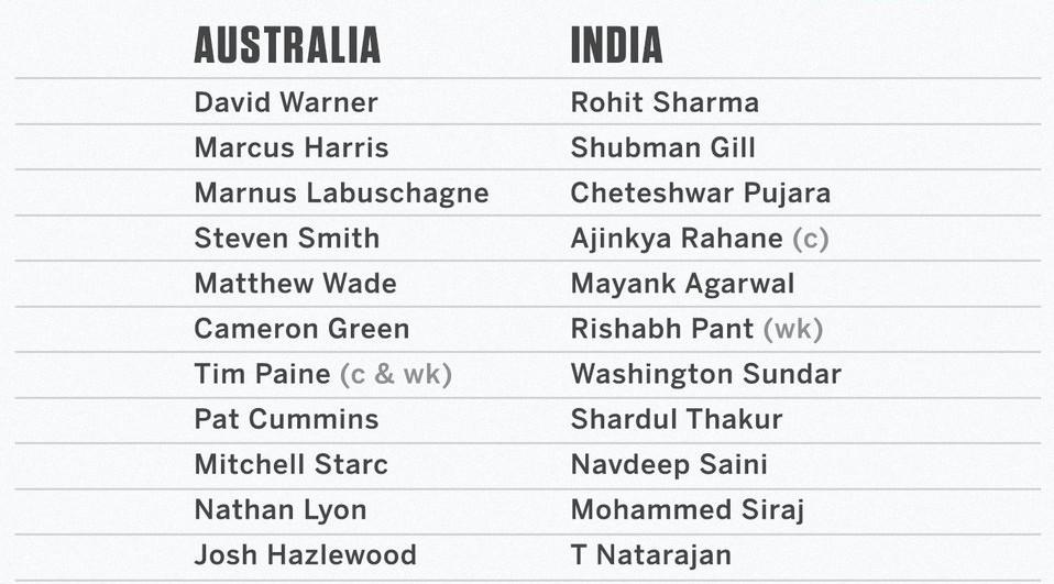 India vs Australia line ups at Brisbane 2021 (1)
