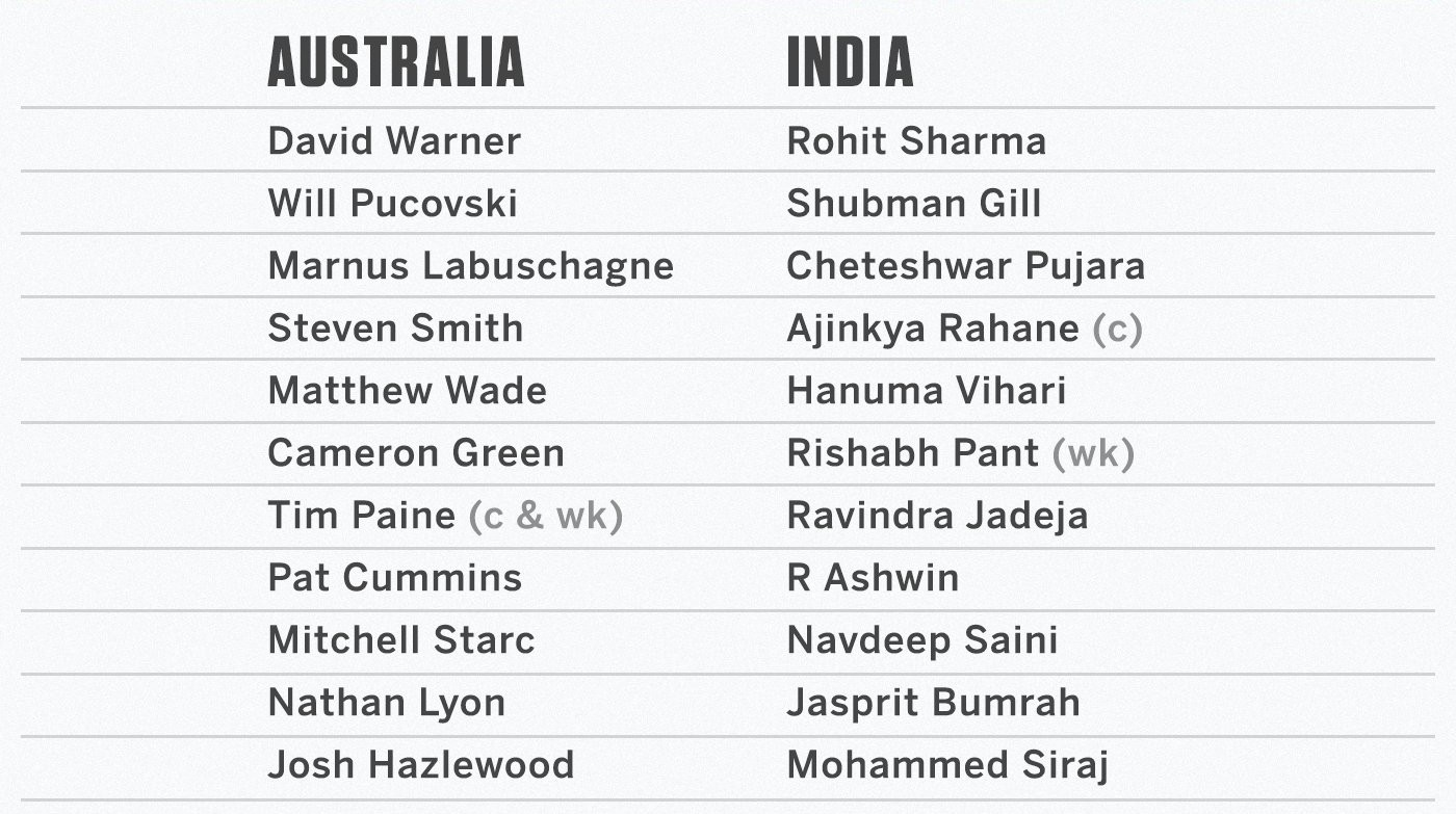 India vs Australia third test line up at Sydney 2021 (1)