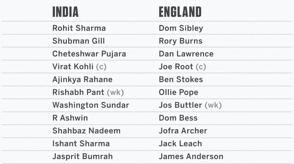 India vs England First test line ups in Chennai 2021 (1)