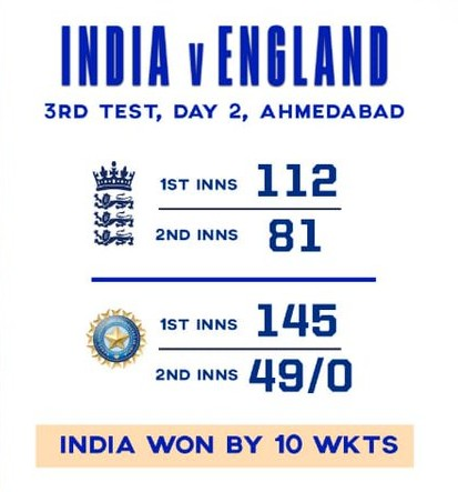 India vs England Third Test Day 2 (1)