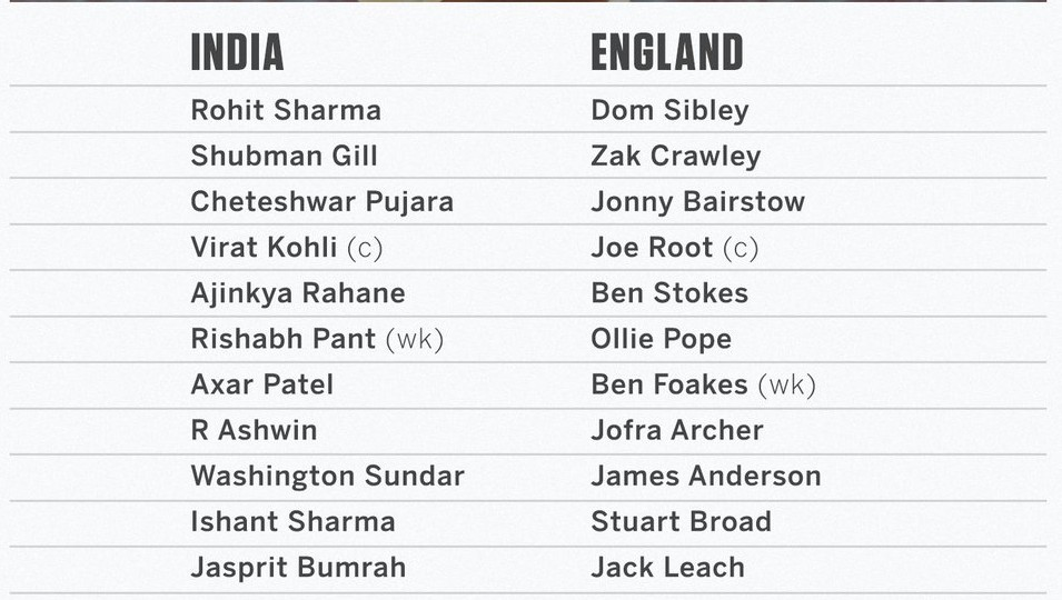 India vs England Third Test Line Ups (1)