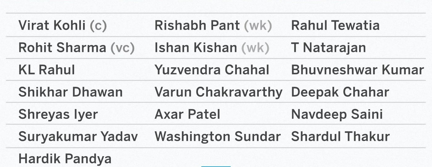 India's T-20 Squad against England 2021