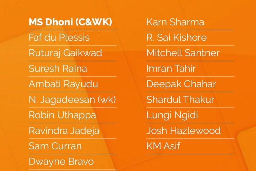 List of Chennai Super Kings IPL 2021 (1)