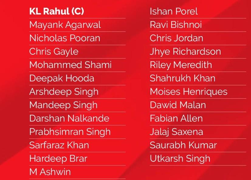 List of Punjab Kings IPL 2021 Squad (1)