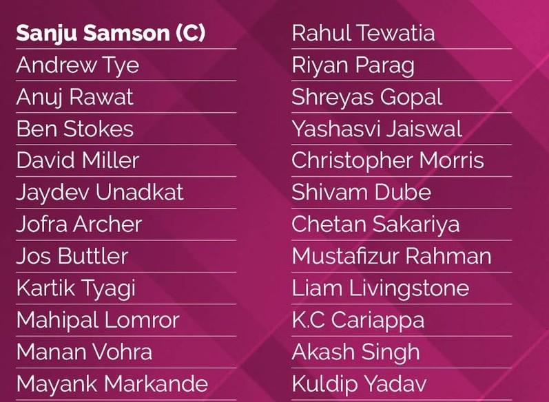 List of Rajasthan Royals IPL 2021 Squad (1)