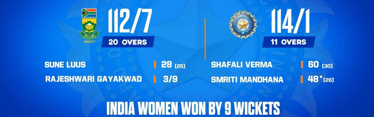 India Women vs South Africa Third T-20 (1)