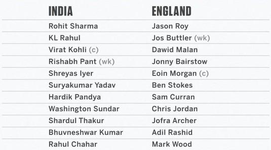 India vs England Fourth T-20 Line ups (1)