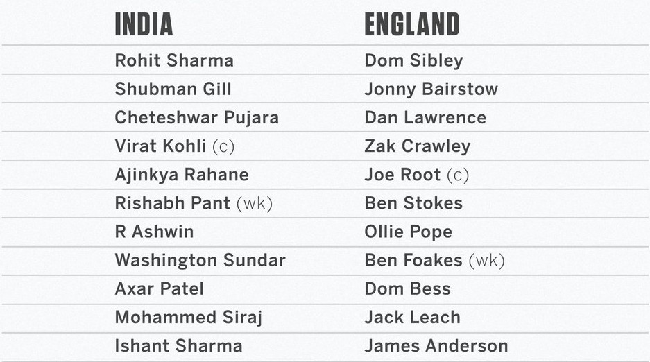India vs England Fourth Test Line Ups (1)