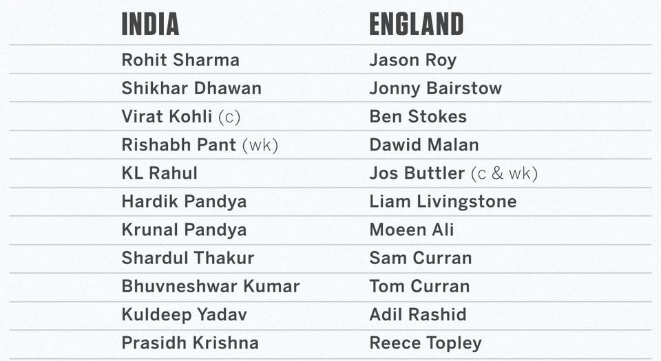 India vs England Second ODI Line Ups (1)