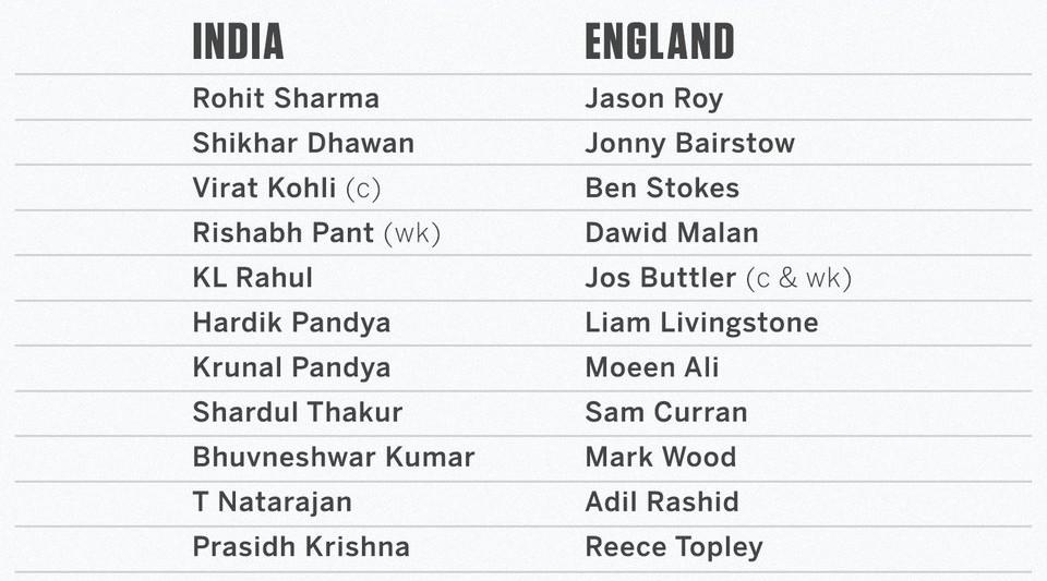 India vs England Third ODI Line Ups 2021 (1)