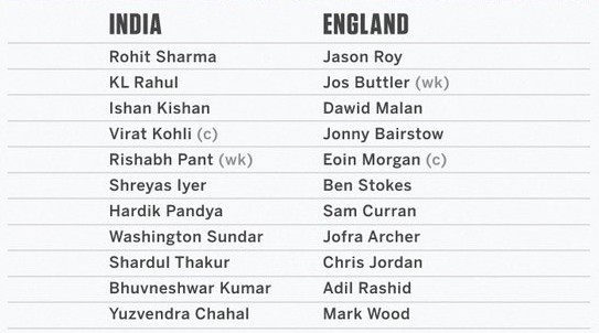 India vs England Third T-20 line ups (1)