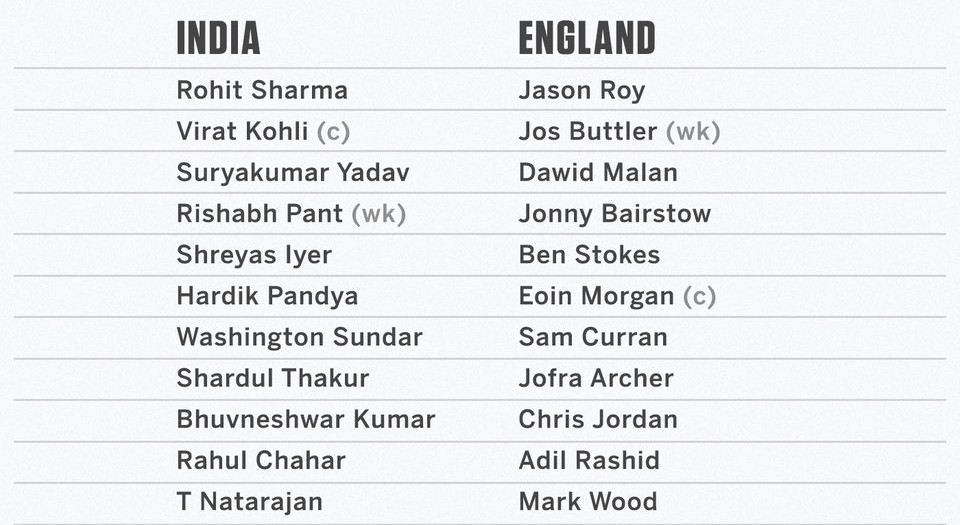 India vs England fifth T-20 Line ups 2021 (1)