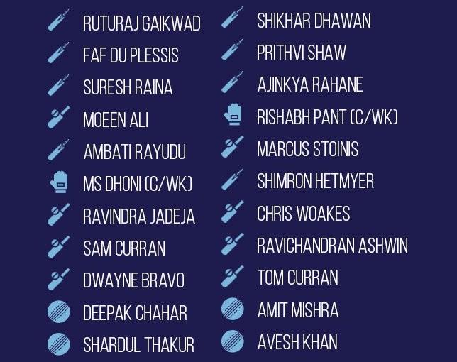 Csk vs Delhi Capitals line ups 2021 (1)