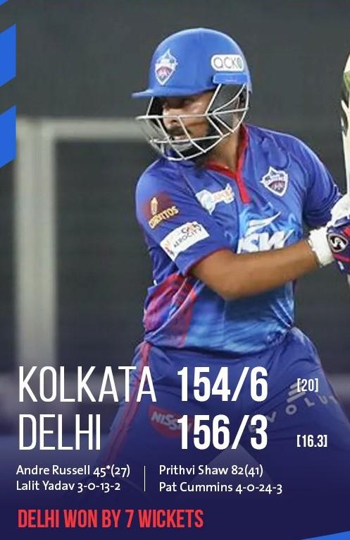 Kolkata vs Delhi scorecard 2021 (1)