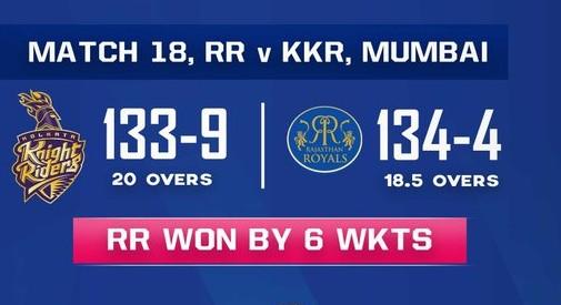 Kolkata vs Rajasthan scorecard (1)