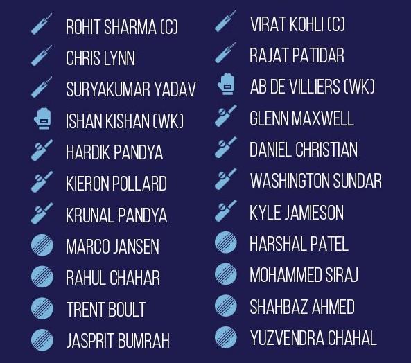 Mumbai Indians vs Royal Challengers Bangalore Line Ups 2021 (1)