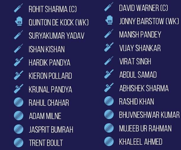 Mumbai vs Sunrisers Line ups 2021 (1)