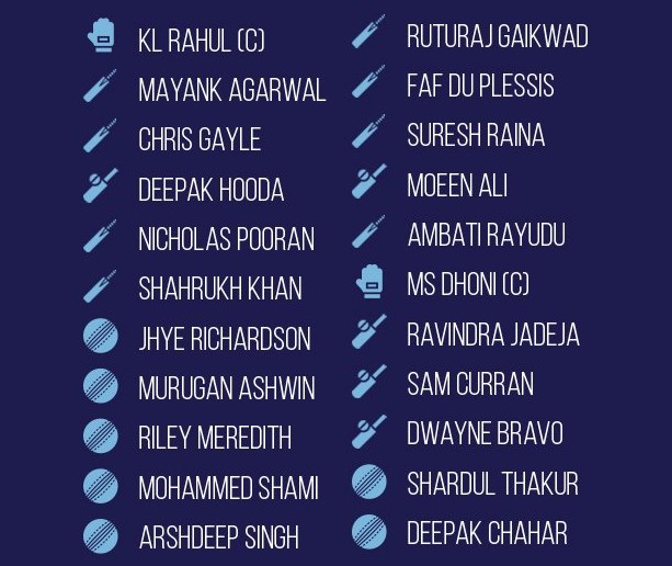 PBKS vs Chennai Super Kings Line ups 2021 (1)