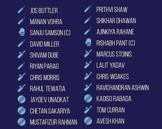 Rajasthan Royals vs Delhi Capitals Line Ups 2021 (1)