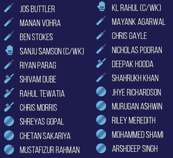 Rajasthan Royals vs Punjab Kings line ups (1)