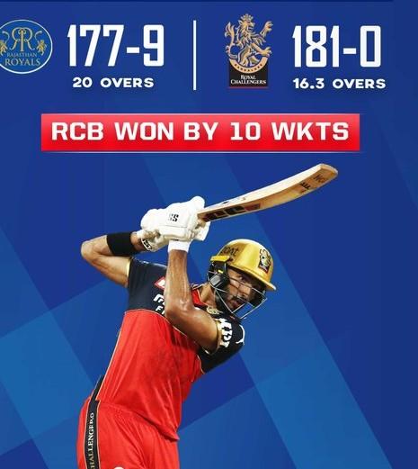 Rajasthan Royals vs Royal Challengers Bangalore scorecard (1)