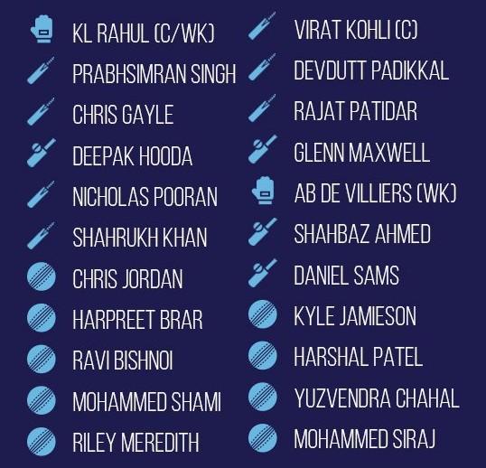Punjab vs Bangalore line Ups 2021 (1)