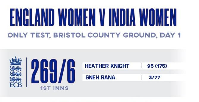 England Women vs India Women Scorecard (1)