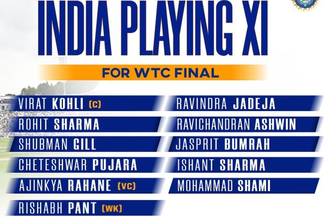 India Playing XI For WTC Final 2021 (1)