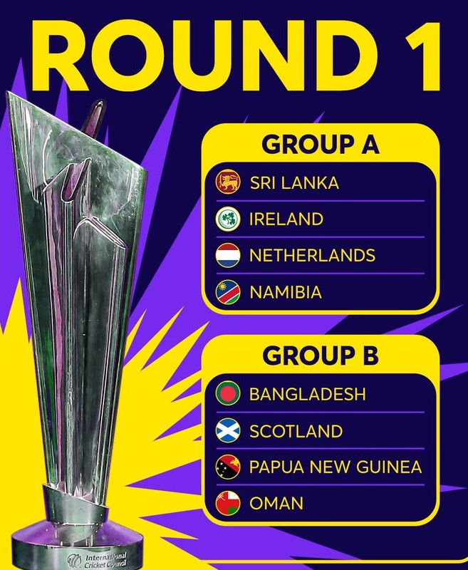 ICC T20 World Cup 2021 Qualifier Groups