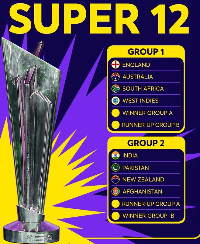 ICC T20 World Cup 2021 Super 12 Draw Groups