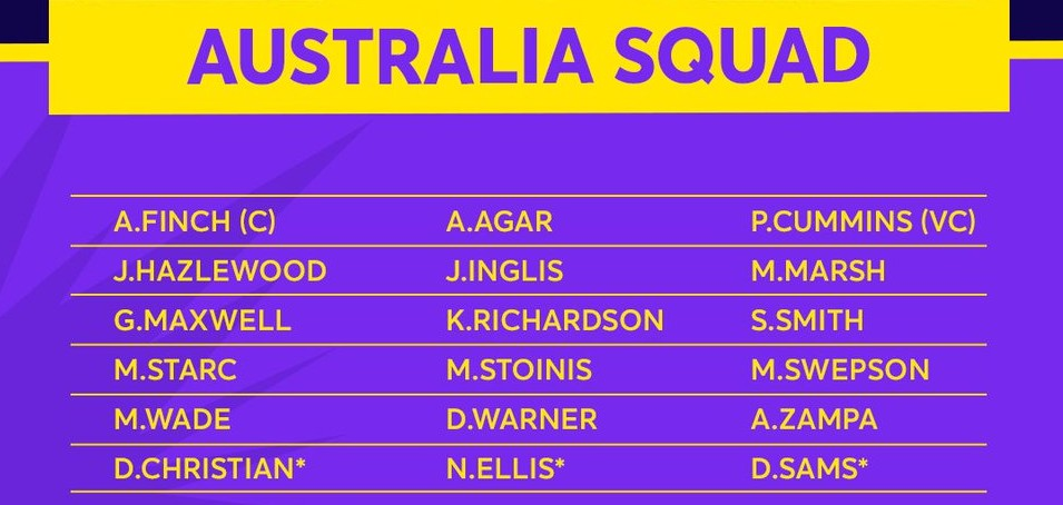 Australia squad for the T20 World Cup 2021 (1)