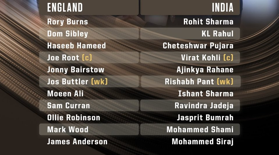 England vs India Second Test Line ups 2021 (1)