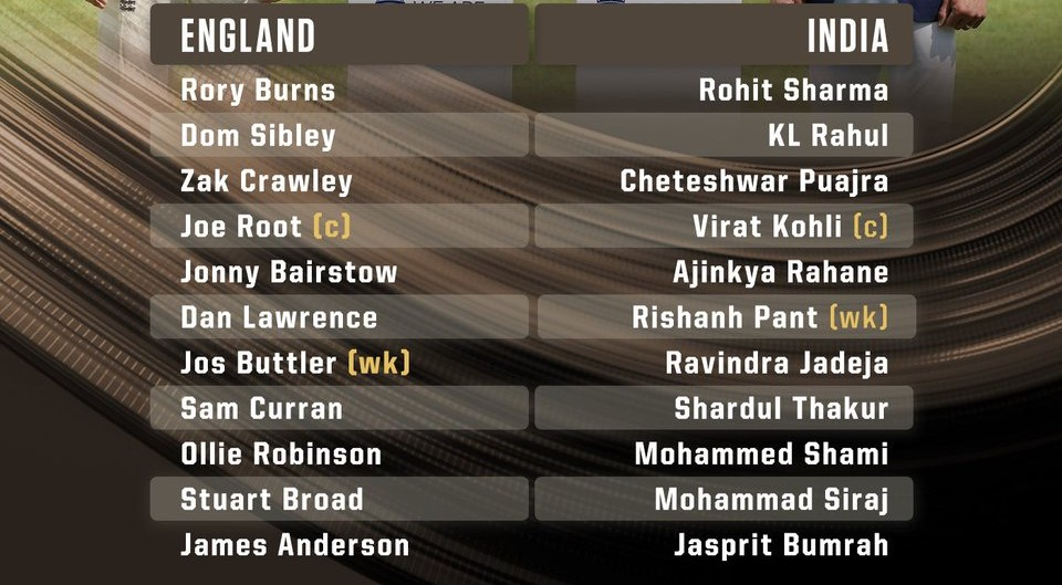 India vs England First test line ups 2021 (1)