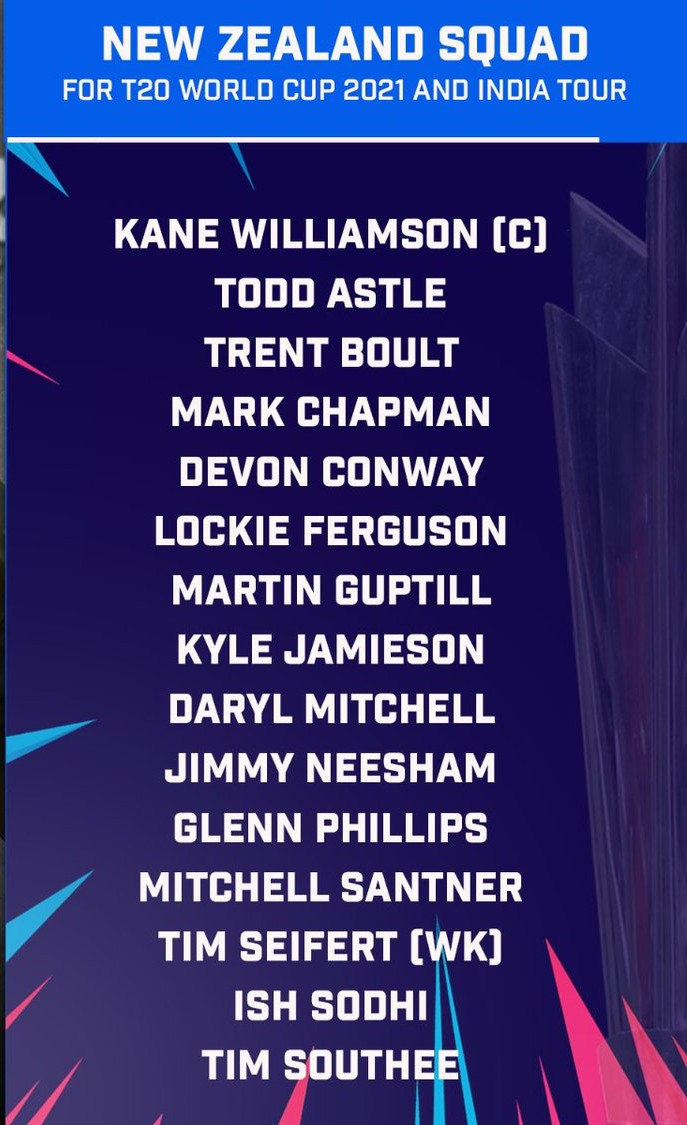 New Zealand Squad for T-20 World Cup 2021 (1)