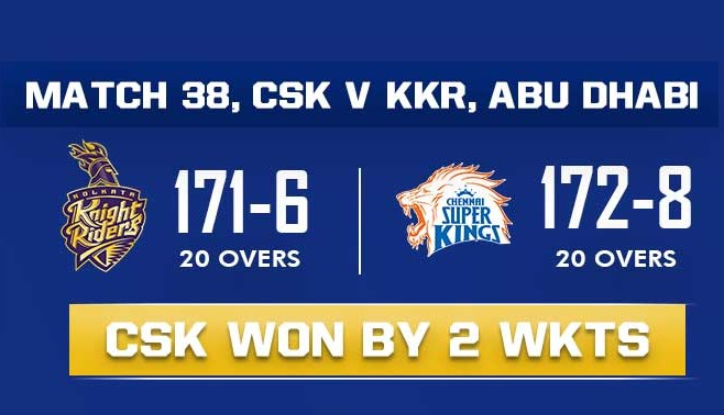 CSK V KKR Scorecard (1)