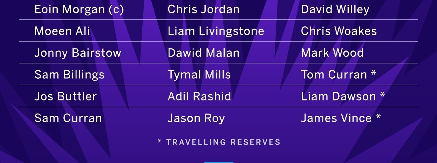 England Squad for T-20 World Cup 2021 (1)