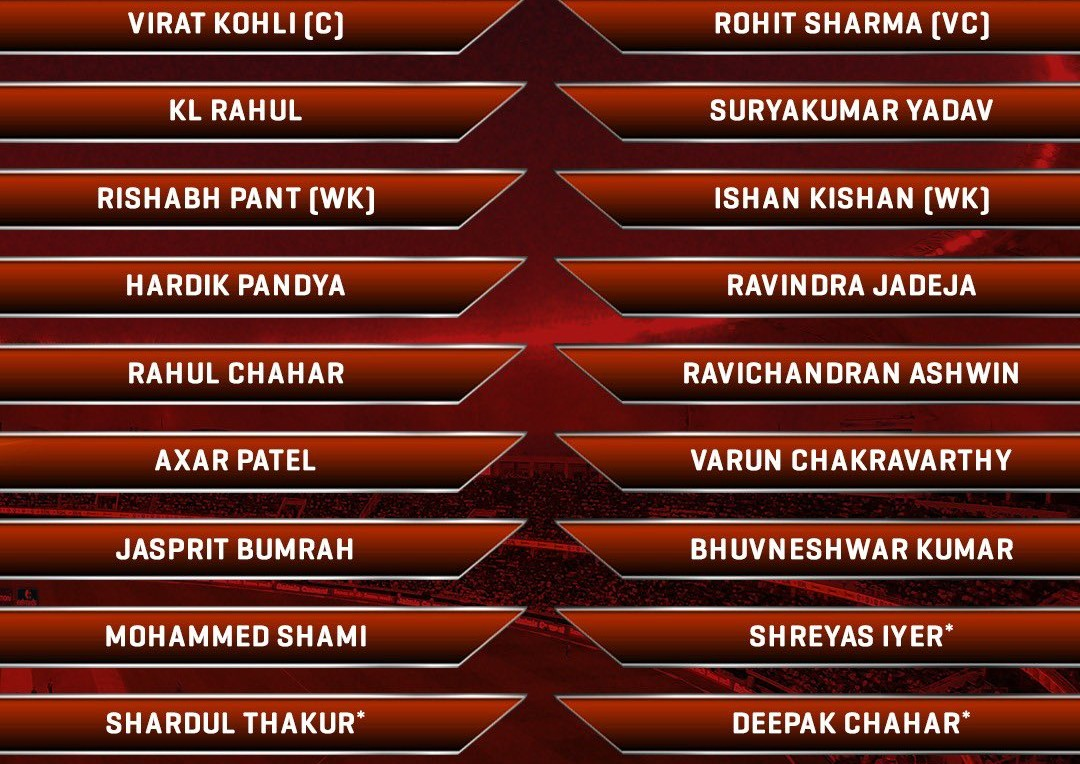 India Squad for T-20 World Cup 2021 (1)