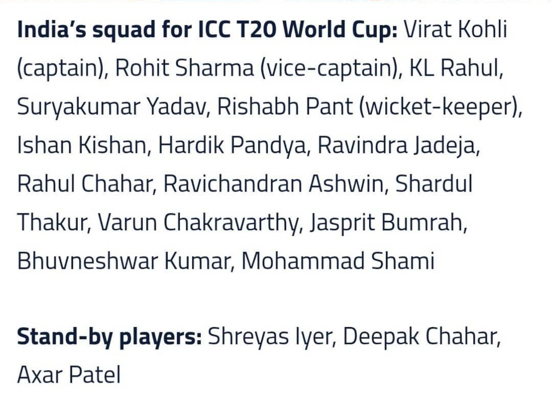 India T20 World Cup Squad 2021 (1)