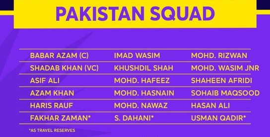 Pakistan Squad for T-20 World Cup 2021 (1