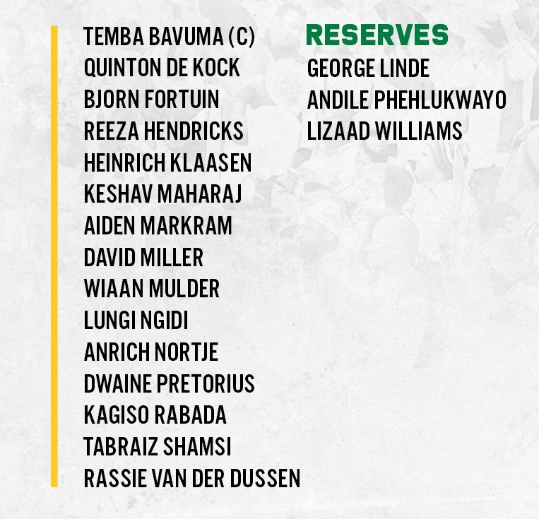 South Africa Squad for T-20 World Cup 2021 (1)