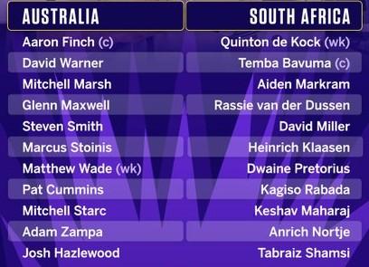 Australia vs South Africa Mens T20 World Cup Line Ups 2021 (1)