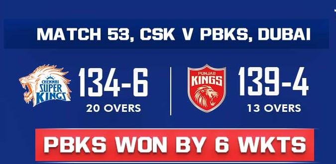 CSK v PBKS Scorecard (1)