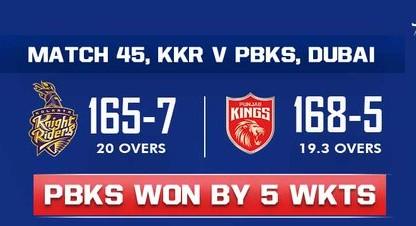 KKR vs PBKS Scorecard (1)