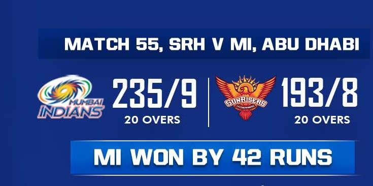 MI vs SRH scorecard (1)