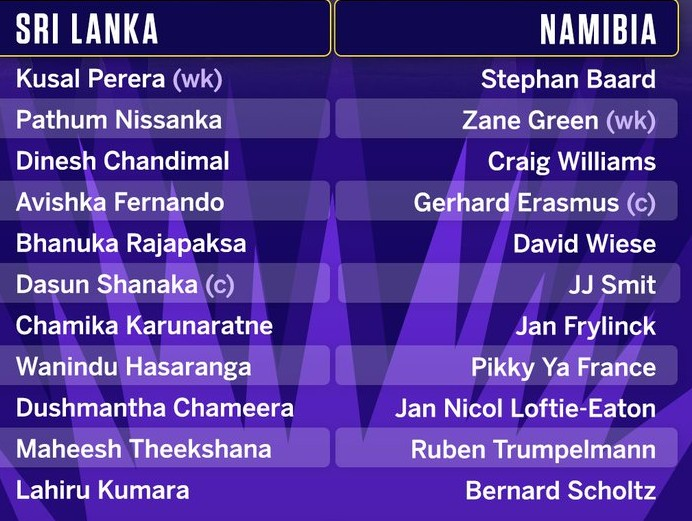 Namibia vs Sri Lanka Line Ups 2021 (1)